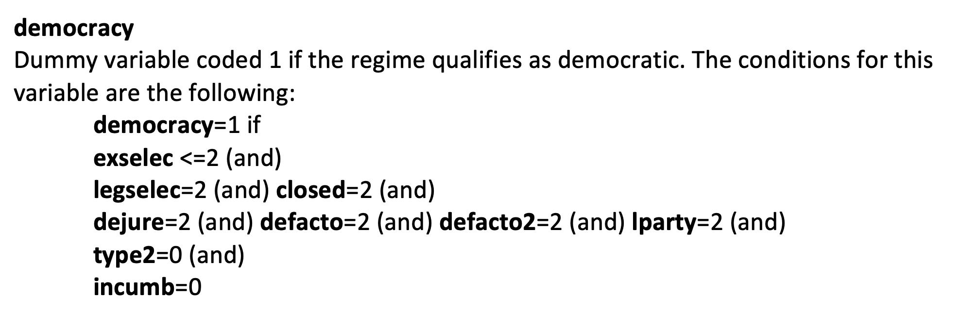 Condicions de democràcia de la DD dataset